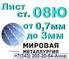 Лист сталь 08ю толщиной от 0, 7мм до 3, 0мм Екатеринбург
